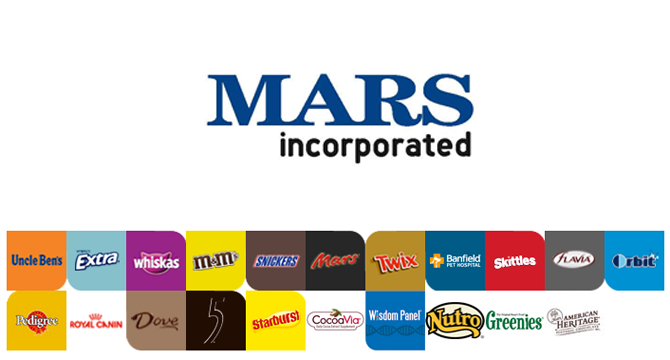 the top 10 global confectionery companies